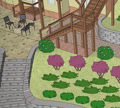 Southern Greenscapes Landscape Design & Construction | Rock Hill, SC | 3d design